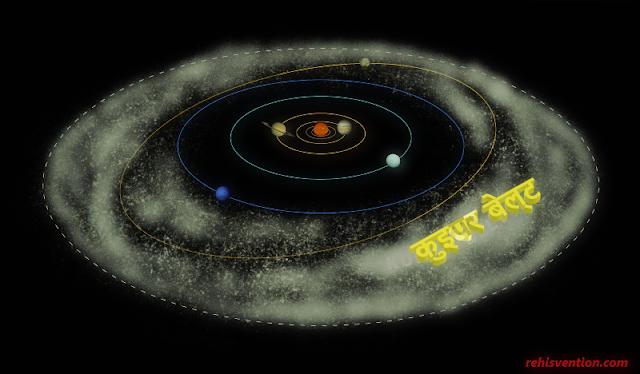 कुइपर बेल्ट: सौर मंडल के बाहर धूमकेतुओं की दुनिया।।