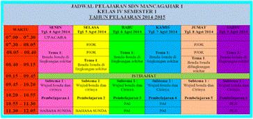 Jadwal Pelajaran Sekolah Dasar (SD) Kurikulum 2013