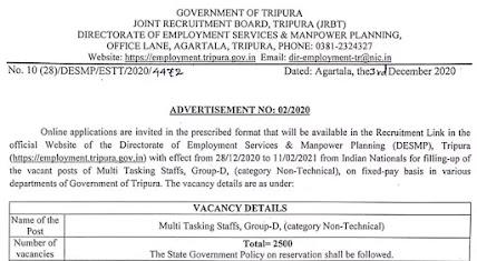 2500 vacancy in Tripura