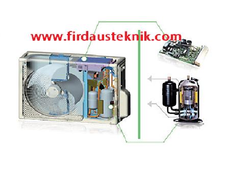 Perbedaan Ac Inverter Dan Ac Non Inverter Service Ac Jakarta