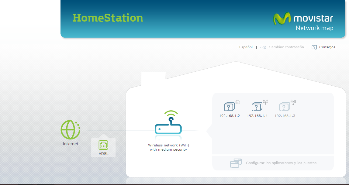 Configuración de wifi comcast - Watchers 8 capa de secreto descargar