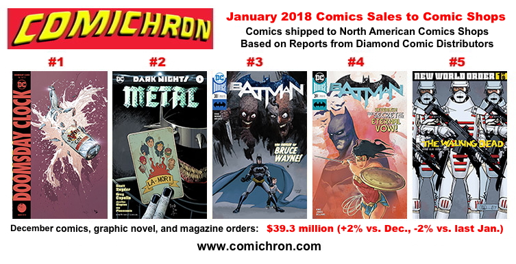 Comichron: A Resource for Comics Research: February 2018