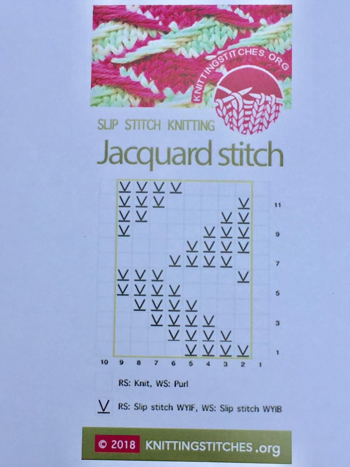 Knitting Stitches 2018 - Zig Zag Jacquard free pattern