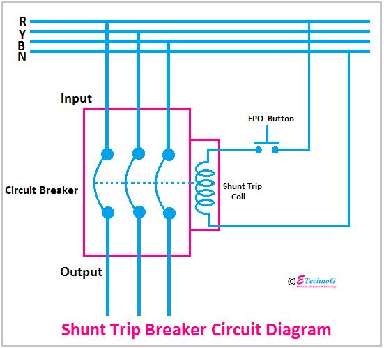 Shunt Trip Breaker Circuit Diagram with EPO Switch