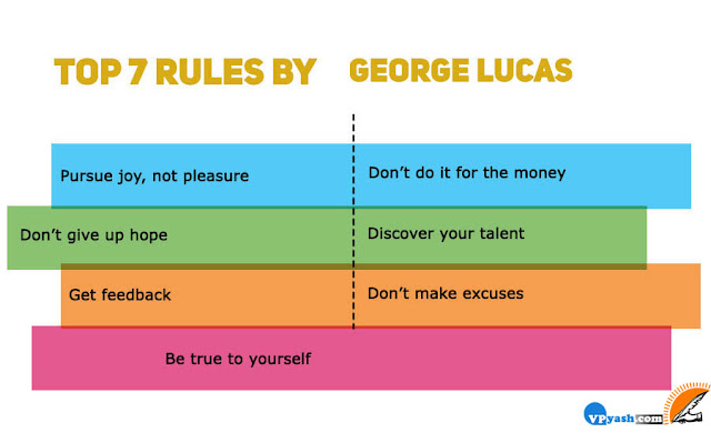 George Lucas rules for success, rules for success, top 7 rules for success