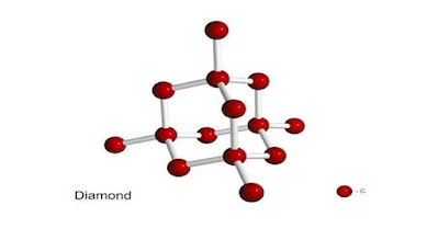 What chemical element is diamond made up of?