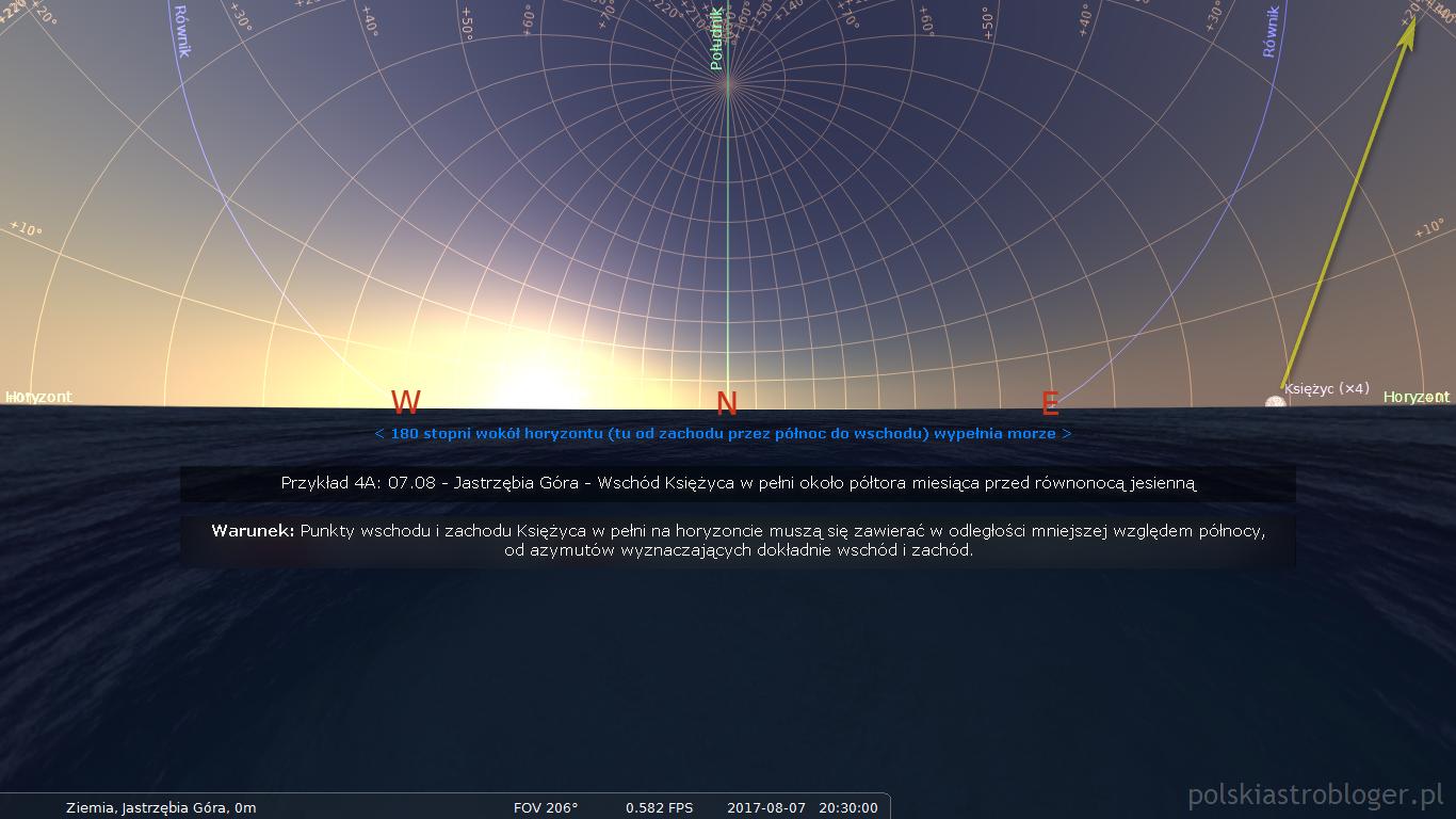 Symulacja nr 12. Przykład 4, część A - Wschód Księżyca w pełni około półtora miesiąca przed równonocą jesienną na przykładzie Jastrzębiej Góry