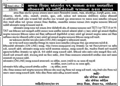 CRC Co-Ordinator Recruitment 250 Vacancies