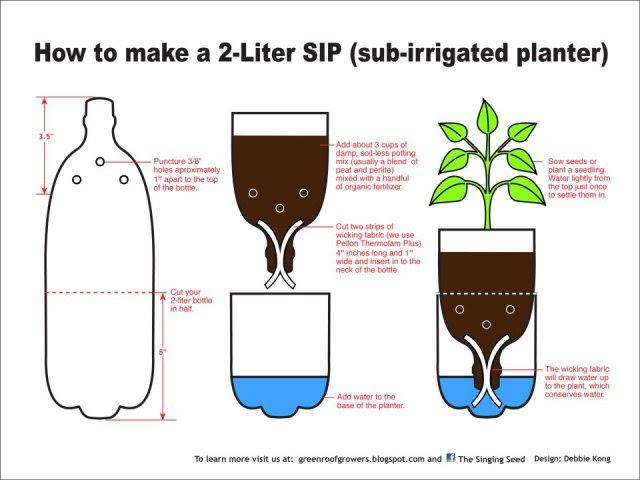 Como montar nuestra granja de ventana con botellas plásticas