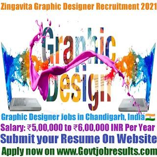 Zingavita Graphic Designer Recruitment 2021-22