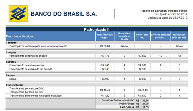 Quadro de tarifas bancárias cobradas pelo Banco do Brasil