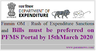 Rush+of+Expenditure