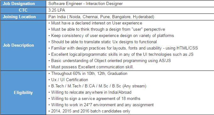 HCL Technologies Hiring for Software Engineer Freshers 2016 role – Software Engineer Job Description