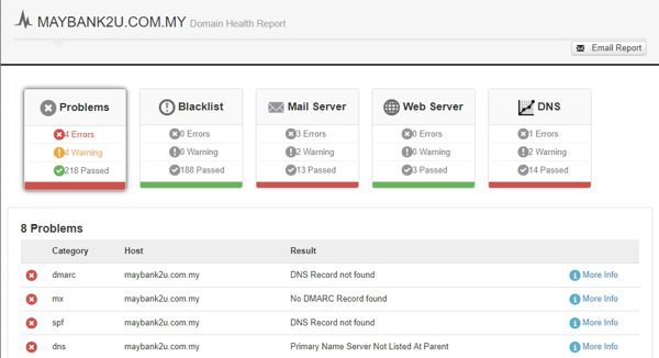 Perkhidmatan MYNIC mengalami gangguan, semua nama domain .my terjejas akibat kelalaian