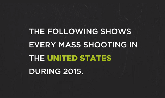 Mass Shootings In The United States During 2015