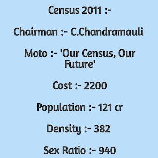 Census of 2011