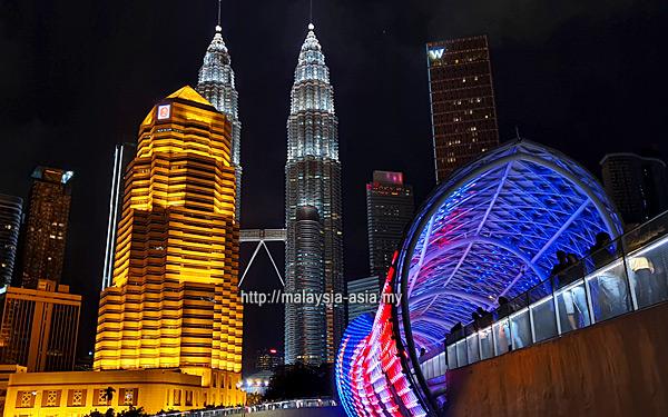Visiting Kuala Lumpur after Covid-19