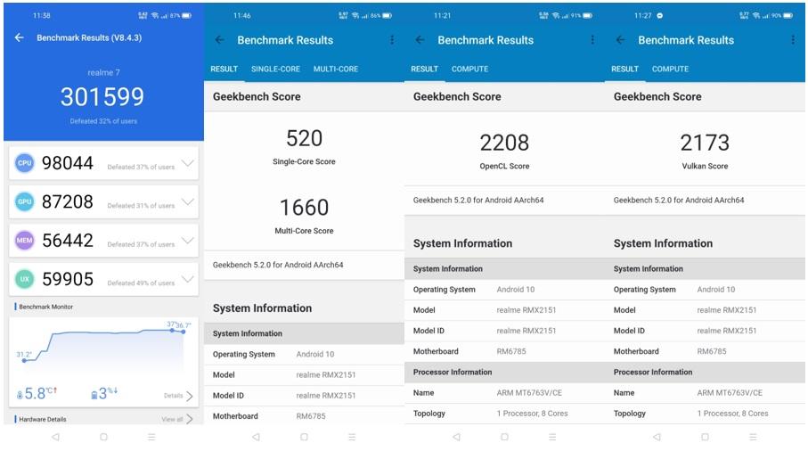 realme 7 AnTuTu and Geekbench Benchmark