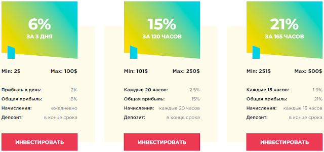 unix-estate.com отзывы