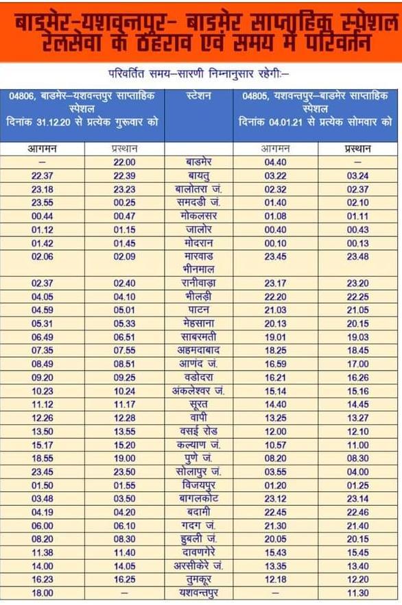 NWR News-बाडमेर- यशवन्तपुर - बाडमेर साप्ताहिक स्पेशल रेलसेवा के ठहराव एवं समय में परिवर्तन