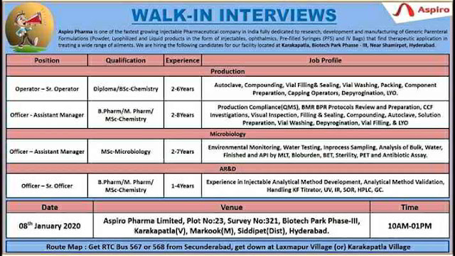 Aspiro Pharma walk-in interview for multiple positions on 8th Jan' 2020 @