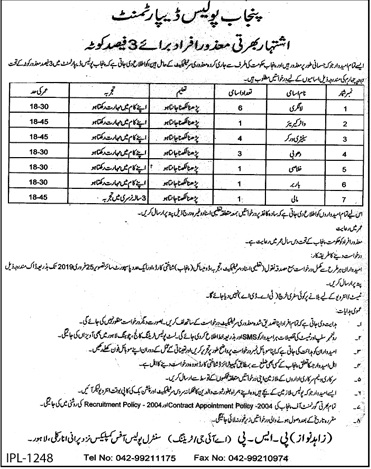 ➨ #Jobs - #Career_Opportunities - Job in Punjab Police Department – for application visit the link - last date is 25th Feb 2019