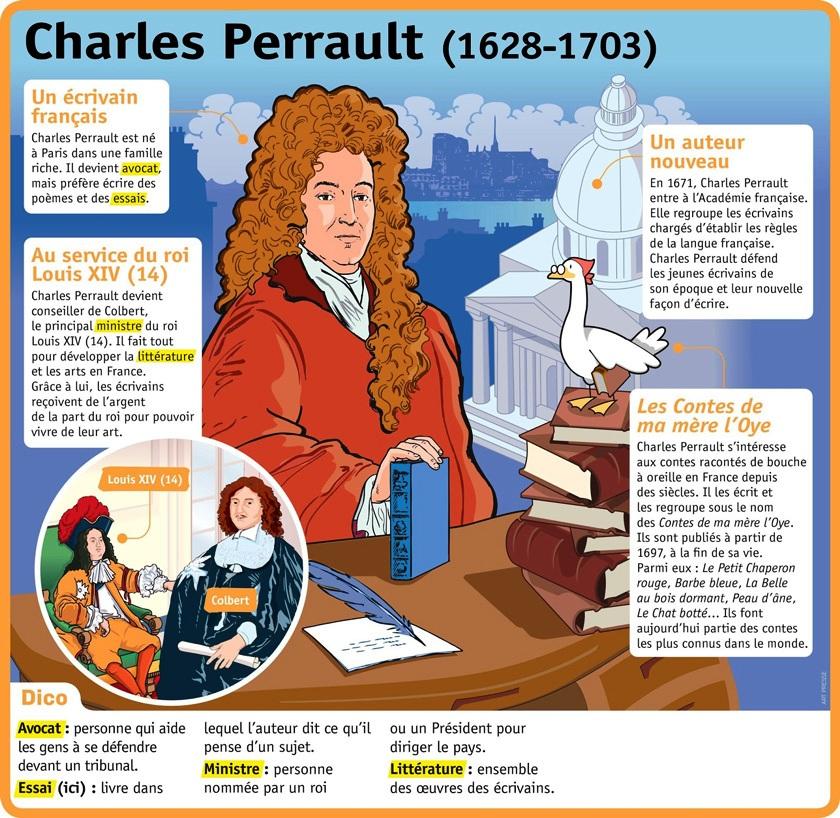 Tics En Fle Charles Perrault Et Ses Contes Lire Ecouter