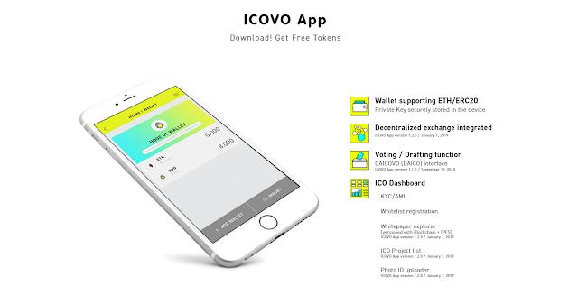 ICOVO adalah platform ICO pertama di dunia Menerapkan DAICO