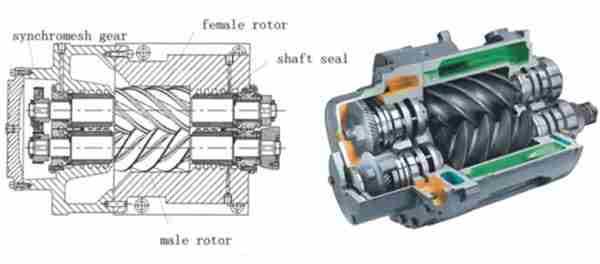 Kompresor Sekerup
