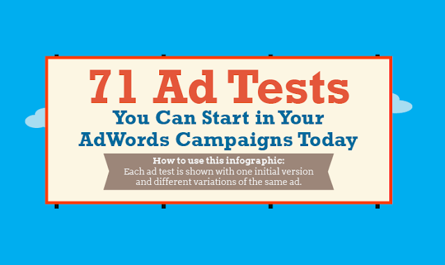 71-Ad-Tests-You-Can-Start-In-Your-AdWords-Campaigns-Today #Infographic