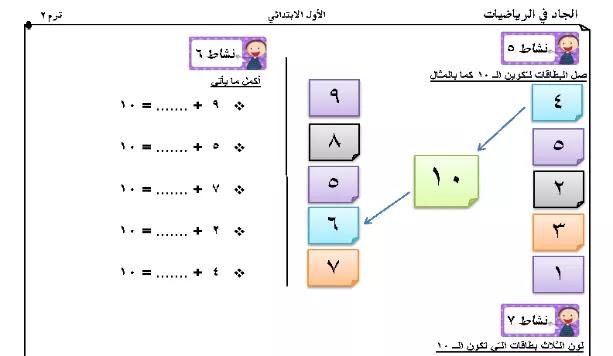 مذكرة الرياضيات منهج الصف الاول الابتدائي الترم الثاني