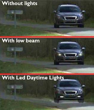 Beberapa kondisi perbandingan mobil yang menggunakan DRL