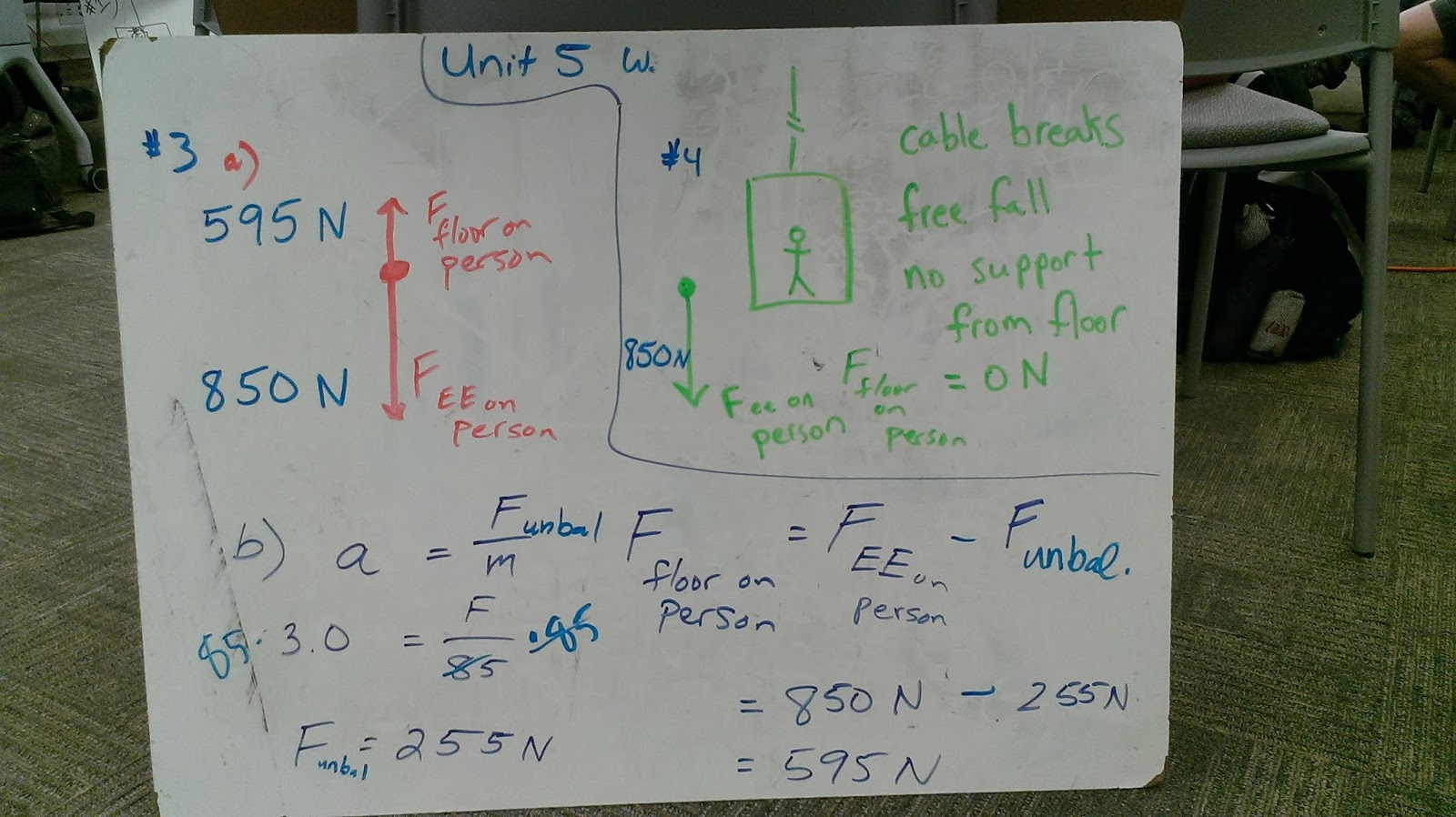 Ms Wenger In The Classroom Unit 5 Unbalanced Forces Acceleration Again