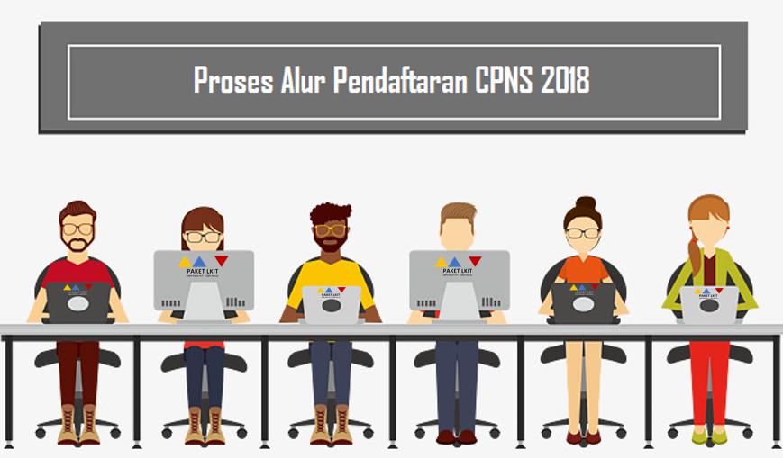 Detail Proses Daftar CPNS 2018