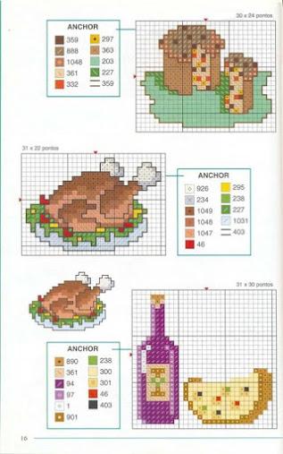 Schemi punto croce gratis: i disegni per i tuoi lavori , mini ricami per la tua cucina