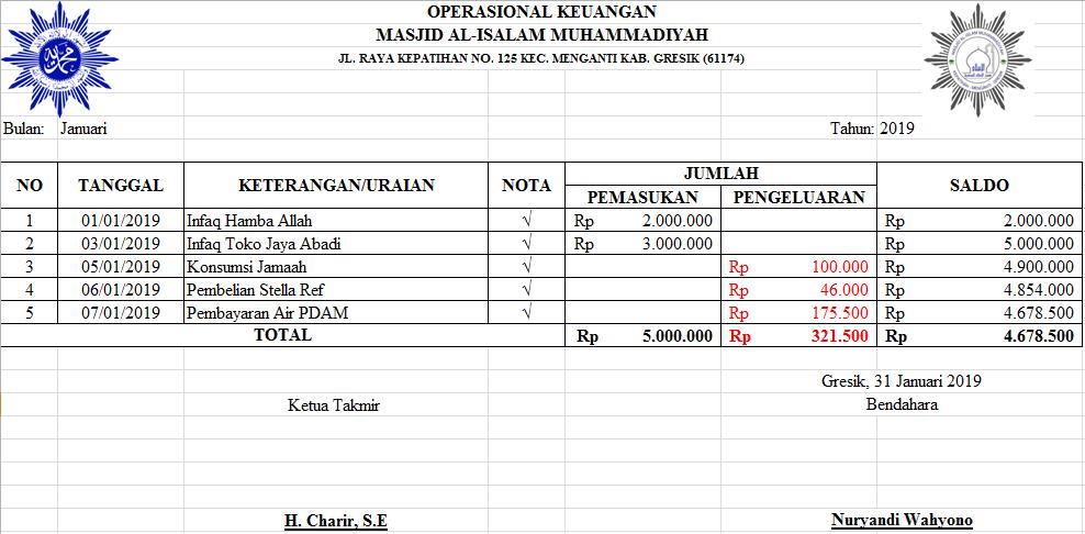 Download Aplikasi Bendahara Masjid Format Microsoft Excel Cakrawala Ilmu Pengetahuan