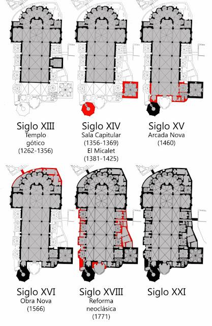A Catedral de Valencia (Espanha) e o Cálice Sagrado - plantas da catedral e suas adições