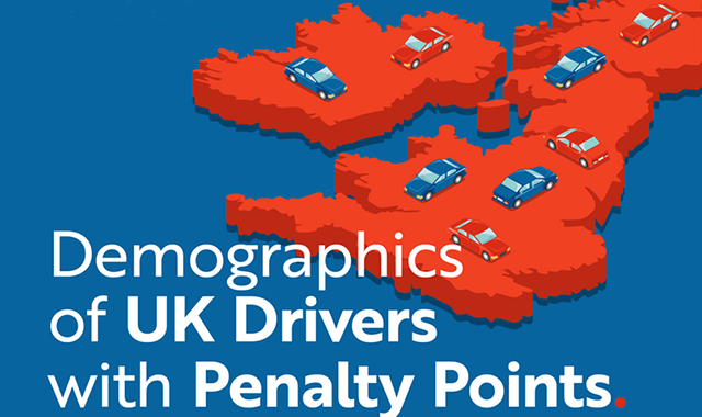 Driver penalty points: Who is most likely to have them? #infographic