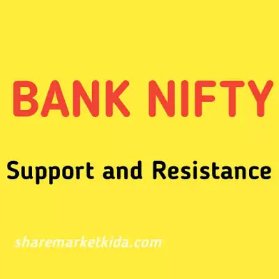 Bank Nifty Future Support and Resistance