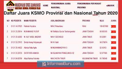Daftar Lengkap Nama Pemenang Juara Lomba Kompetisi Sains Madrasah Online (KSMO) Tingkat Provinsi dan Nasional Tahun 2020