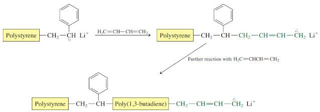 Sifat-sifat kopolimer blok yang dibuat dengan polimerisasi hidup anionik berbeda dari kopolimer stirena-butadiena acak.