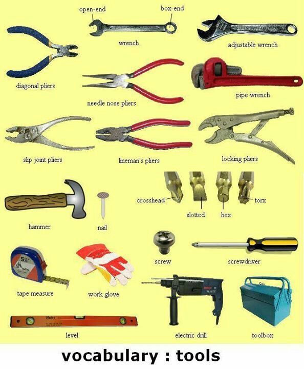 Click on tools for Horticulture tools names
