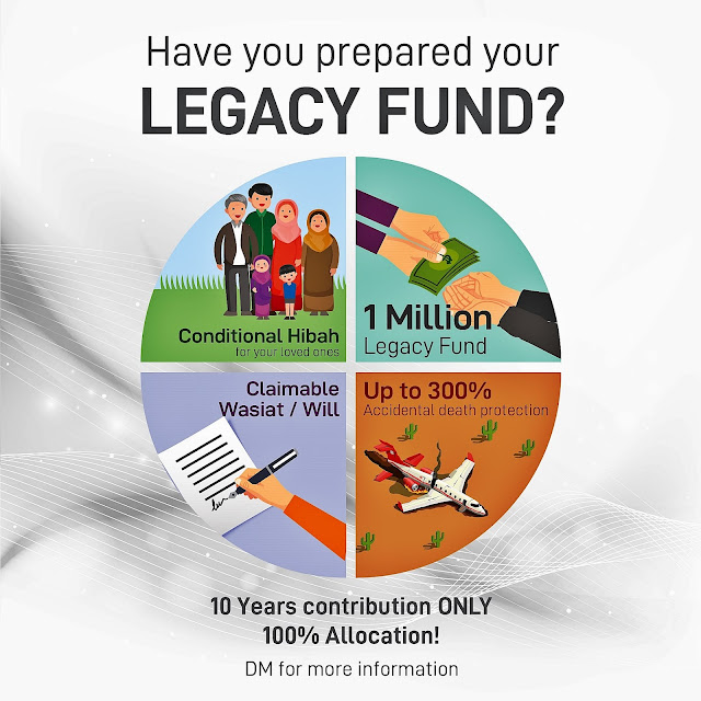 Legacy Fund - Life Insurance Policy