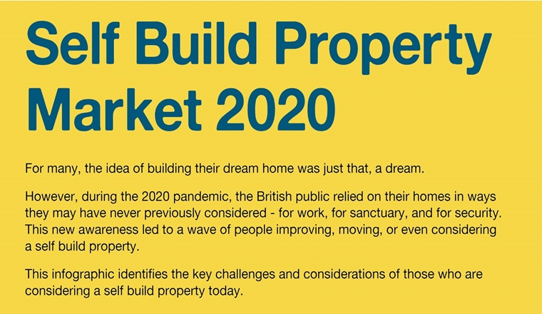 Celebrating Right to Build Day: A look at The Self Build Property Market 2020 #infographic