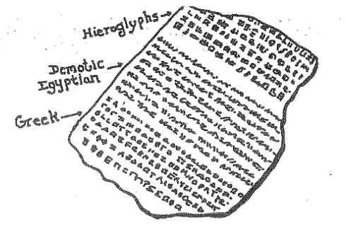 WCS Ancient History: ARCHAEOLOGY
