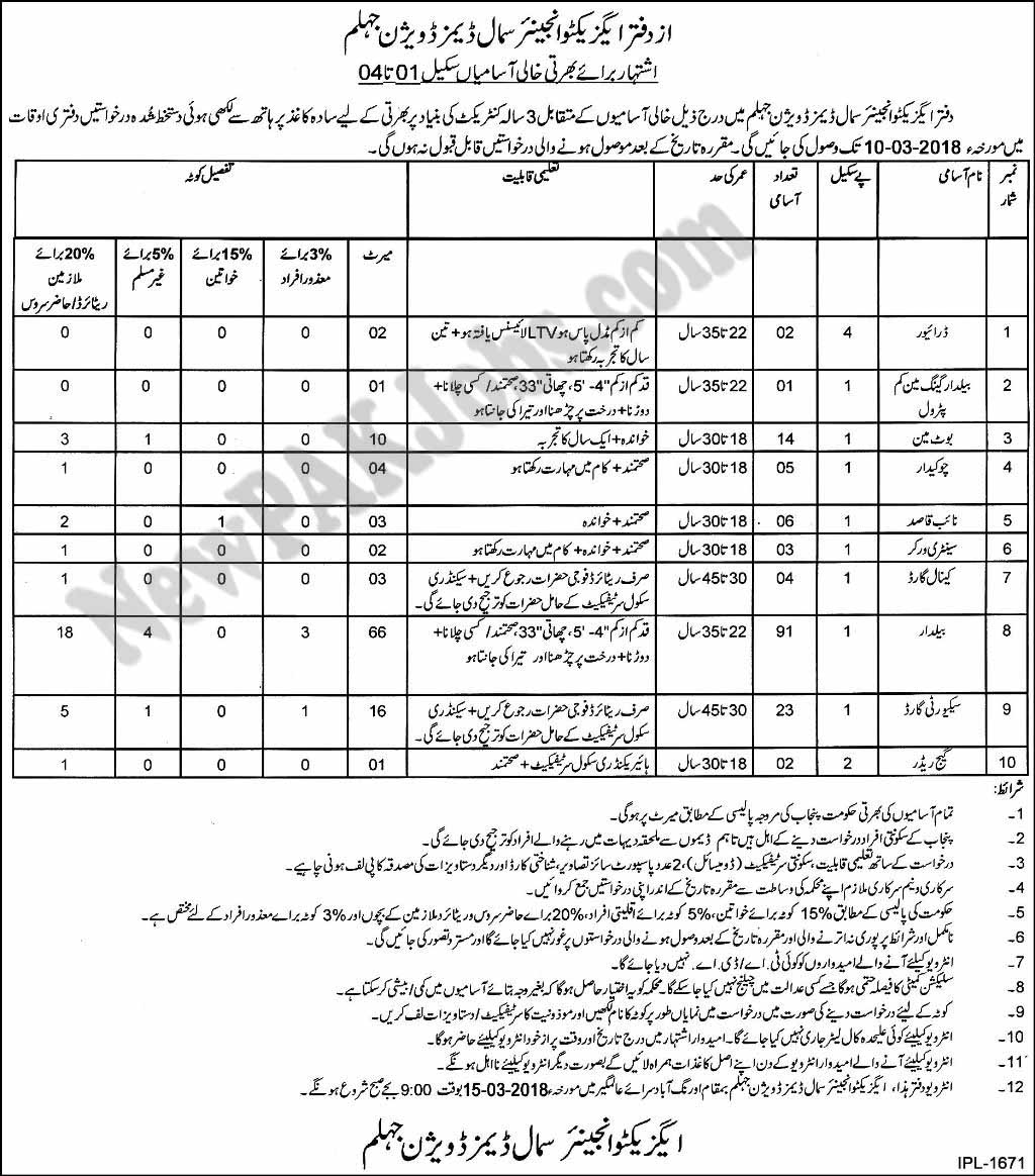 New Jobs in Small Dams Jhelum Division, Irrigation Department Today Vacancies