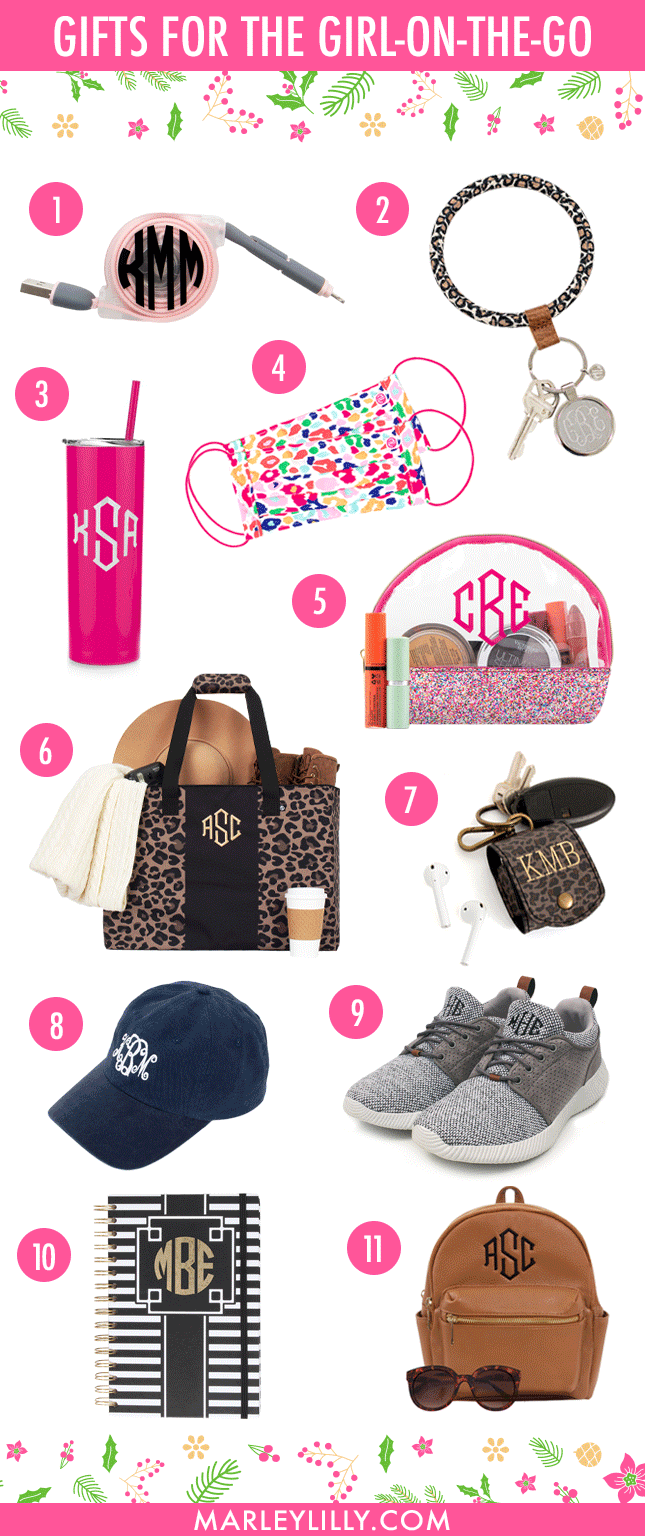 Monogrammed Holiday Gift Guide for the Girl-On-The-Go