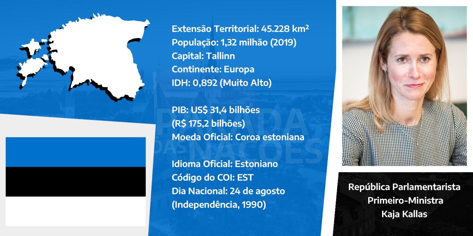 Dados gerais da Estônia