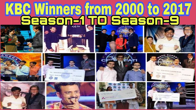 kbc jio lottery all time big winners 2000 to 2021