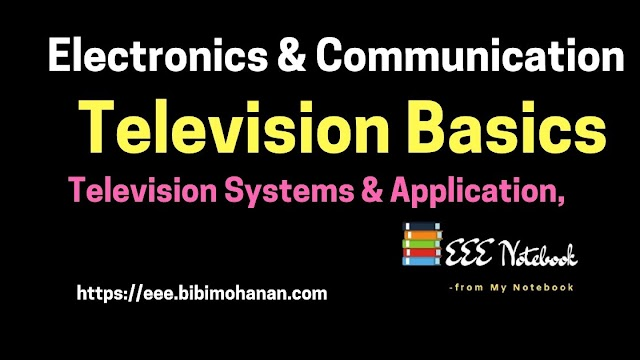 Television Basics-Television Systems ,Application|Electronics and Communication Engineering